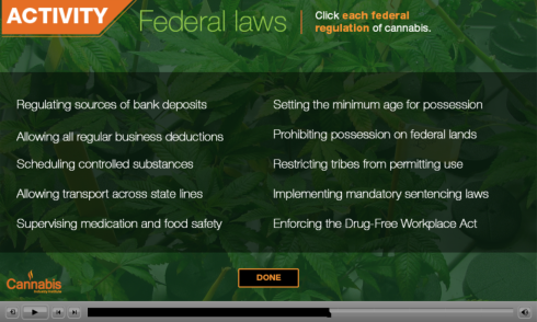 Federal Cannabis Laws