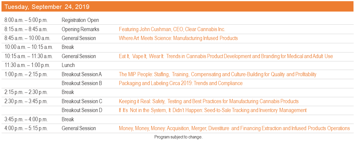 Slide2 | Cannabis Industry Institute